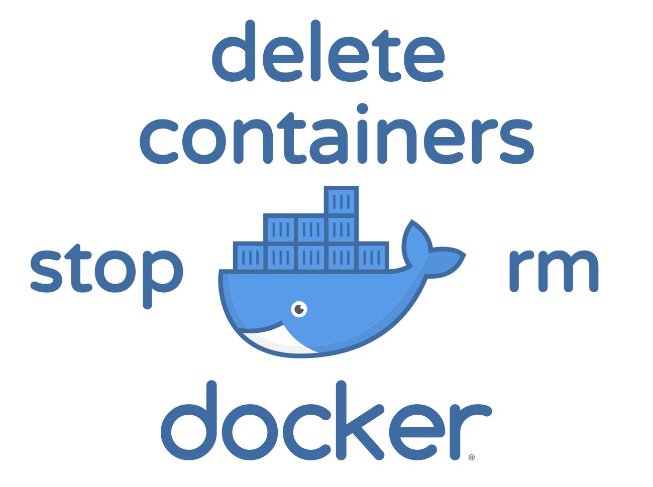 Supprimer des conteneurs Docker en ligne de commande.